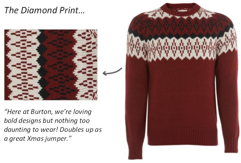 Red Diamond Jumper